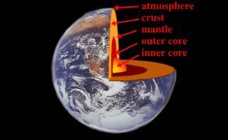 The Seven Earths The_Seven_Earths_001